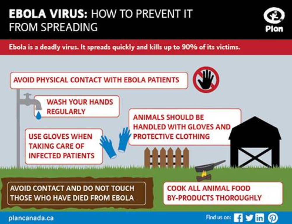 Ebola Awareness – What You Need To Know #EbolaFreeGambia